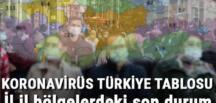 Koronavirüs (coronavirus) 21 Kasım Türkiye tablosu son durum: İl il corona virüs (Covid 19) vaka, ölüm, hasta sayısı açıklandı – Korona günlük haritası